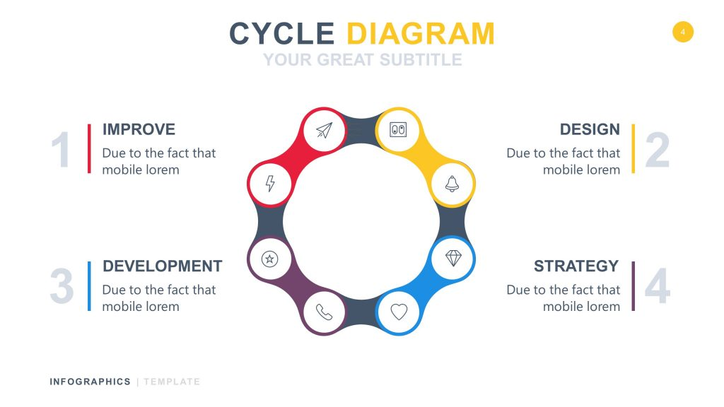Cycle White Infographic PowerPoint 4