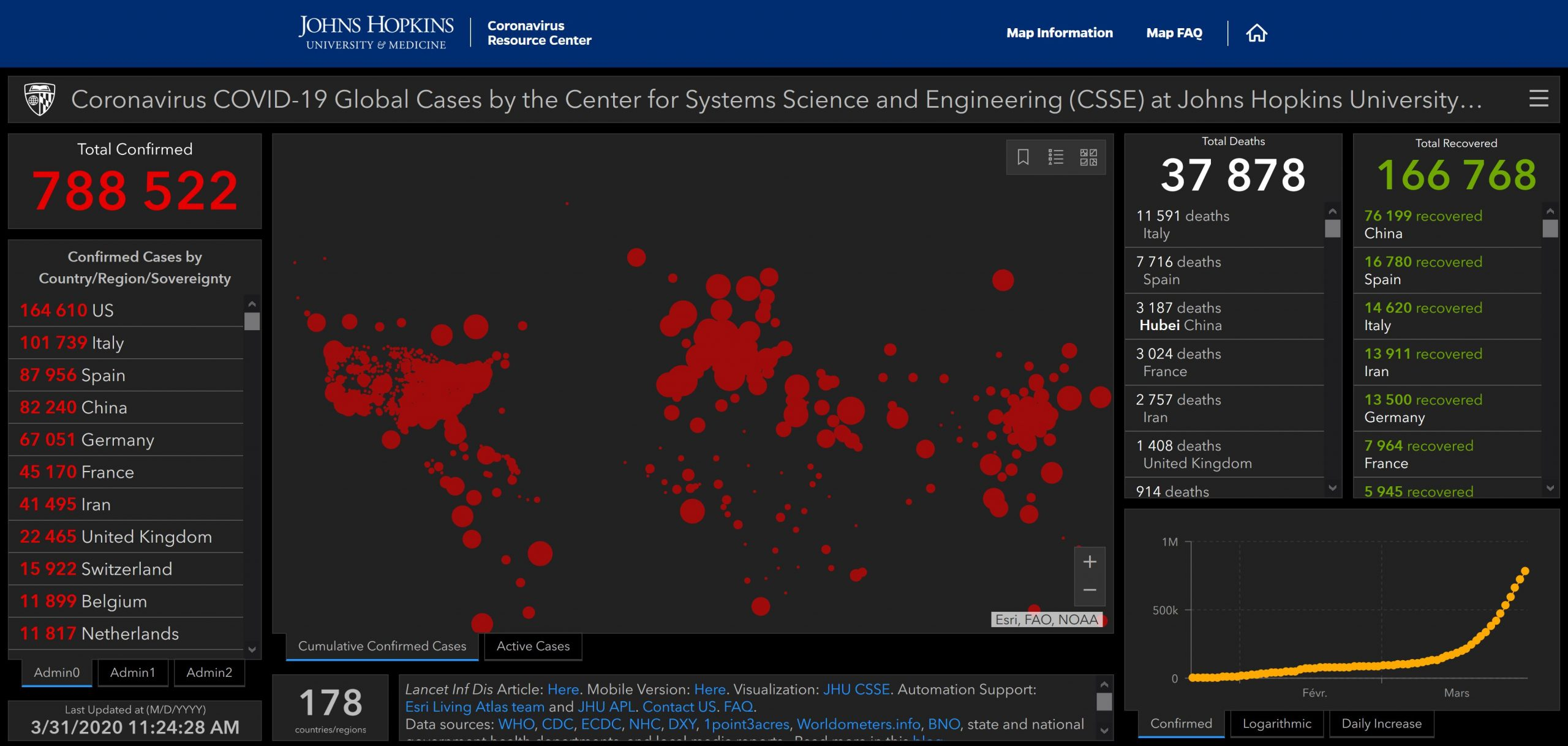 Johns Hopkins University Coronavirus Tracker