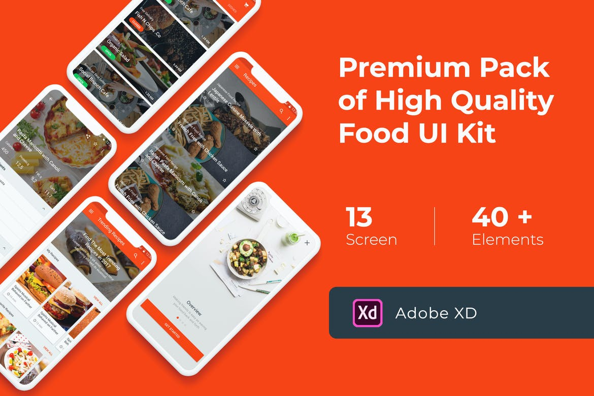 Photo of [Adobe XD] Food Cooking Recipes UI KIT