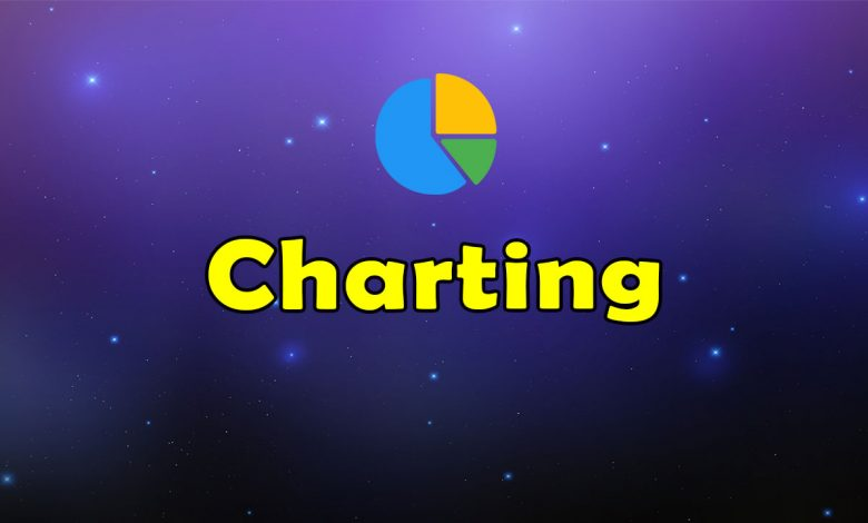 Awesome Charting Resources List