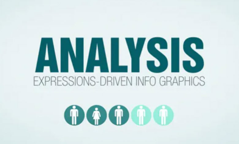 Analysis Infographic Template for After Effects