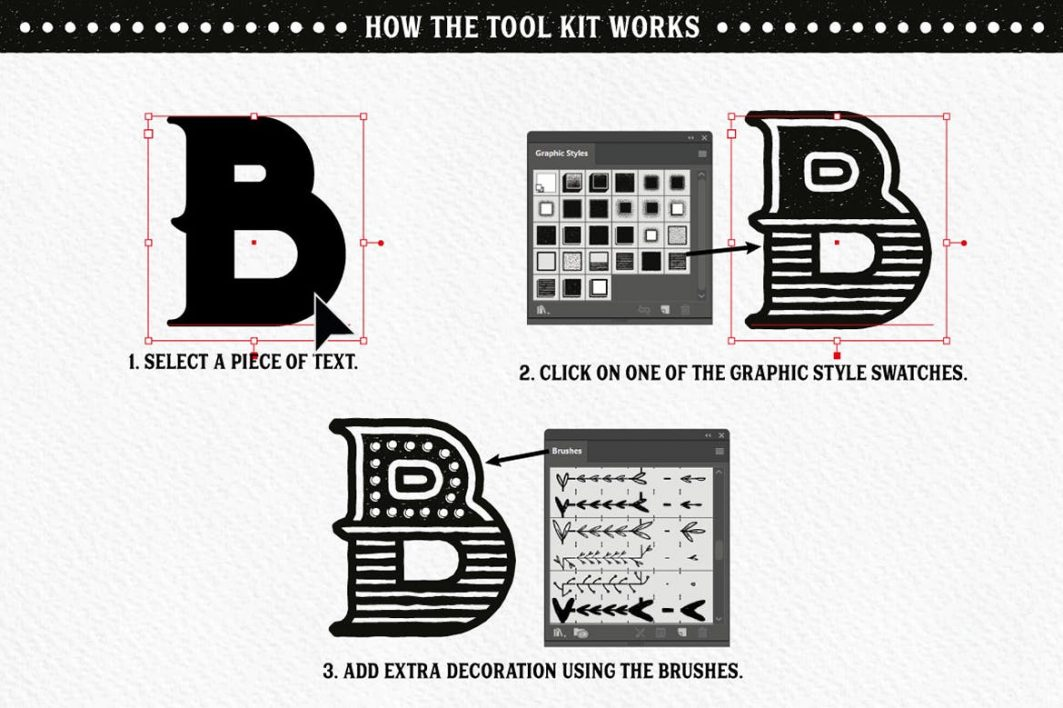 How the toolkit works