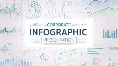 Photo of [After Effects] Corporate Infographic Presentation